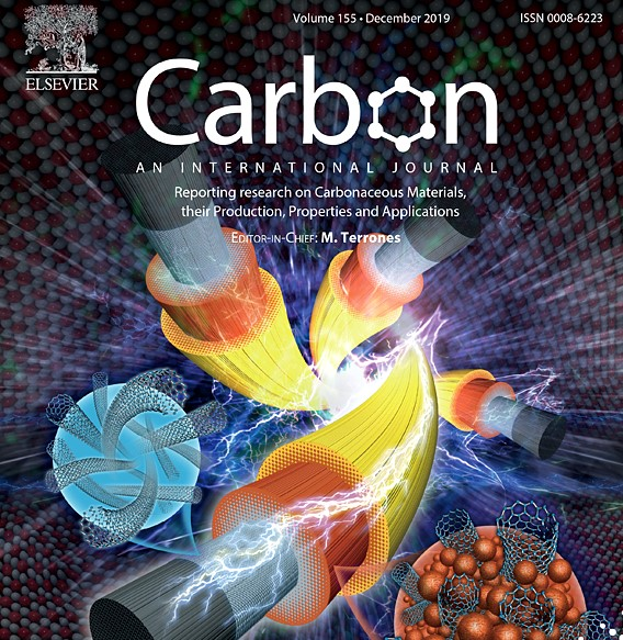 Mild electrochemical oxidation of zeolite templated carbon in acidic solutions, as a way to boost its charge storage properties in alkaline solutions