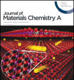 High-performance hydrogen evolution electrocatalysis using proton-intercalated TiO2nanotube arrays as interactive supports for Ir nanoparticles